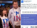 Wielka Brytania po Brexicie: Brytyjczycy pytają Google'a, czym jest Unia Europejska!